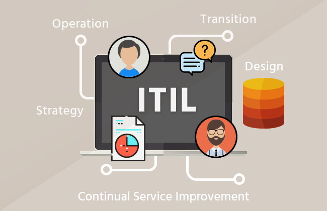 Everything you need to know about ITIL Service Management